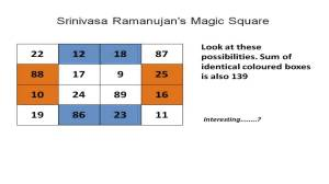 ramanujan magic square